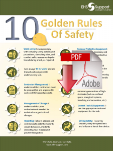 Golden-Rules-of-Safety-Poster